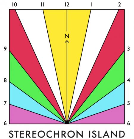 StereochronIsland